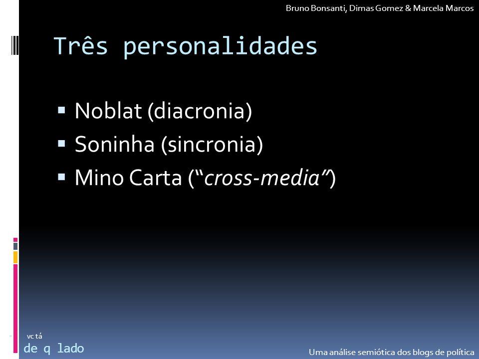 Três personalidades Noblat (diacronia) Soninha (sincronia) Mino Carta (cross-media) de q lado vc tá Bruno Bonsanti, Dimas Gomez & Marcela Marcos Uma a