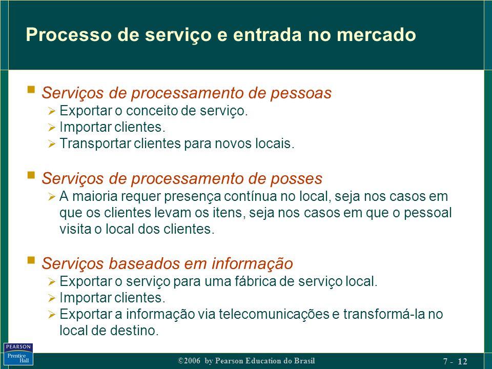 ©2006 by Pearson Education do Brasil 7 - 12 Processo de serviço e entrada no mercado Serviços de processamento de pessoas Exportar o conceito de servi