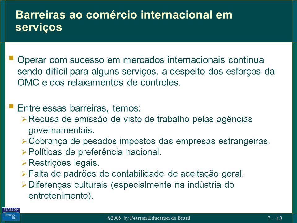 ©2006 by Pearson Education do Brasil 7 - 13 Barreiras ao comércio internacional em serviços Operar com sucesso em mercados internacionais continua sen