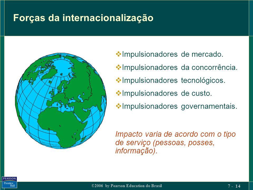 ©2006 by Pearson Education do Brasil 7 - 14 Forças da internacionalização Impulsionadores de mercado. Impulsionadores da concorrência. Impulsionadores