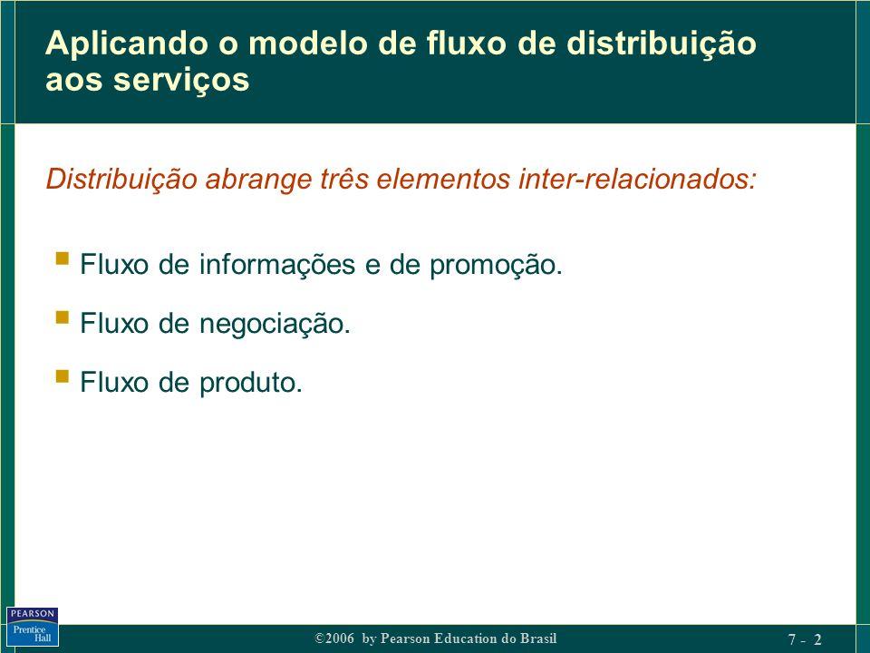 ©2006 by Pearson Education do Brasil 7 - 2 Aplicando o modelo de fluxo de distribuição aos serviços Fluxo de informações e de promoção. Fluxo de negoc