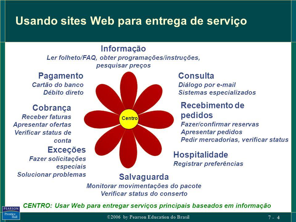 ©2006 by Pearson Education do Brasil 7 - 5 Opções para entrega de serviço O cliente vai até o prestador de serviços (ou intermediário).