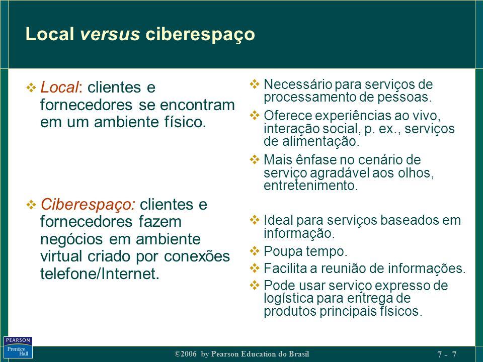 ©2006 by Pearson Education do Brasil 7 - 7 Local versus ciberespaço Local: clientes e fornecedores se encontram em um ambiente físico. Ciberespaço: cl