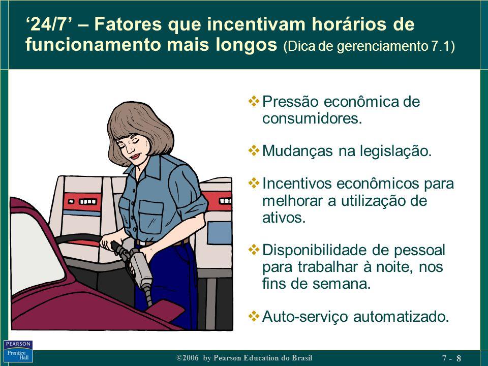 ©2006 by Pearson Education do Brasil 7 - 8 24/7 – Fatores que incentivam horários de funcionamento mais longos (Dica de gerenciamento 7.1) Pressão eco
