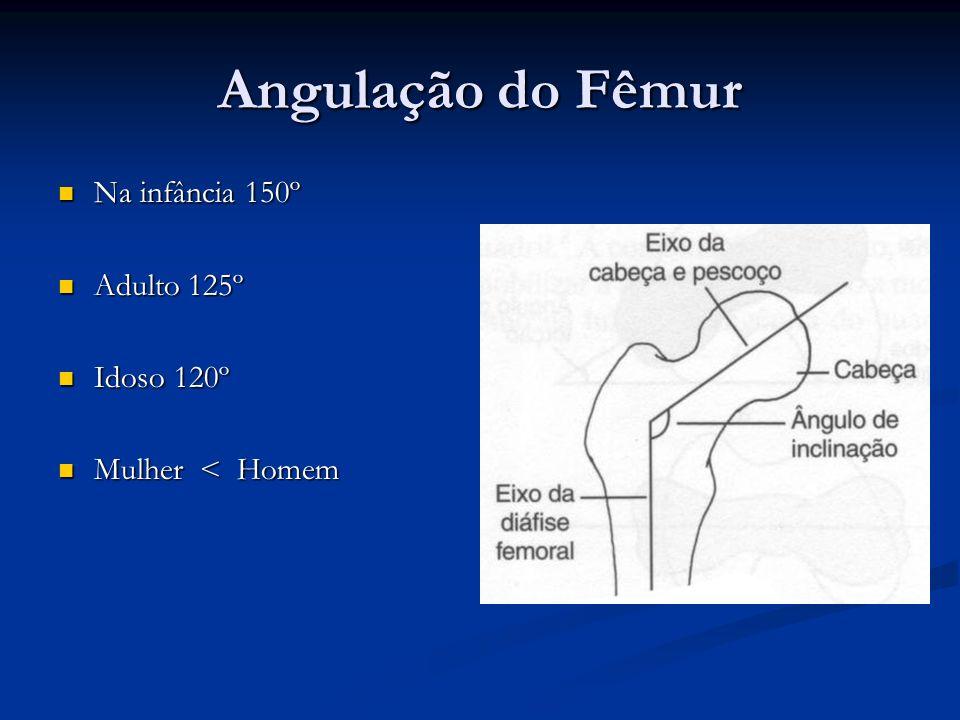 Descarga de peso Cimentada: a partir do 2º ou 3º PO c/ carga progressiva Obs.:c/ osteotomia do trocânter: 3 m.