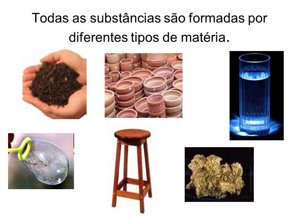 DUCTIBILIDADE: é a propriedade que alguns materiais apresentam de serem transformados em fios.