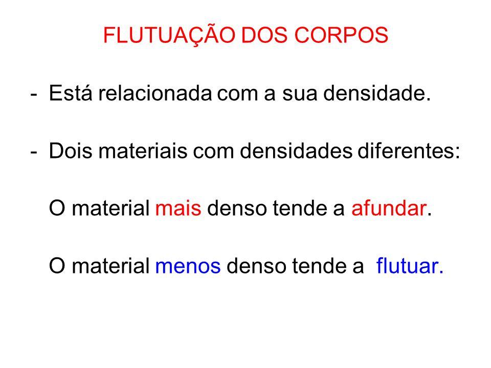 FLUTUAÇÃO DOS CORPOS -Está relacionada com a sua densidade. -Dois materiais com densidades diferentes: O material mais denso tende a afundar. O materi