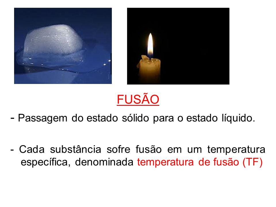 FUSÃO - Passagem do estado sólido para o estado líquido. - Cada substância sofre fusão em um temperatura específica, denominada temperatura de fusão (