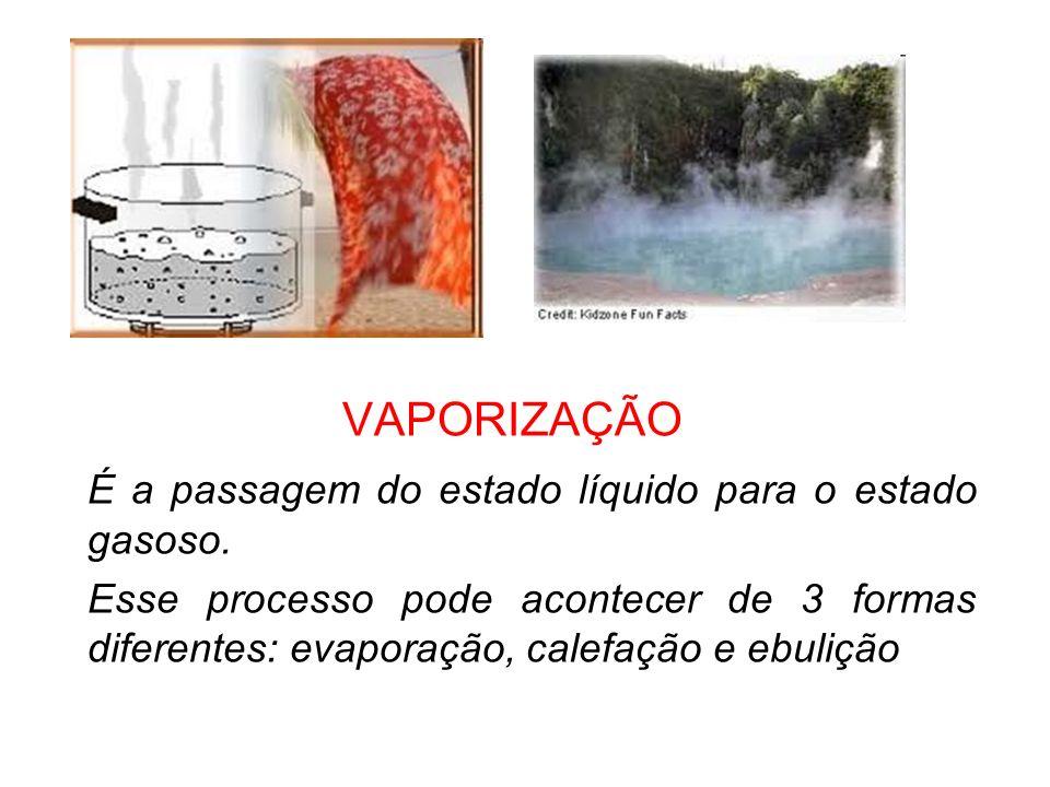 VAPORIZAÇÃO É a passagem do estado líquido para o estado gasoso. Esse processo pode acontecer de 3 formas diferentes: evaporação, calefação e ebulição