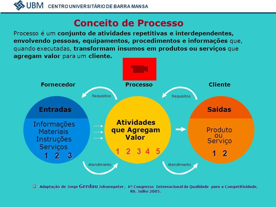 144 Capabilidade de Processo 3 - limites naturais (faixa característica do processo); 99,73% de abrangência; Obs: É importante não confundir os limites de especificação com os limites naturais do processo, ou com os limites de controle do processo.