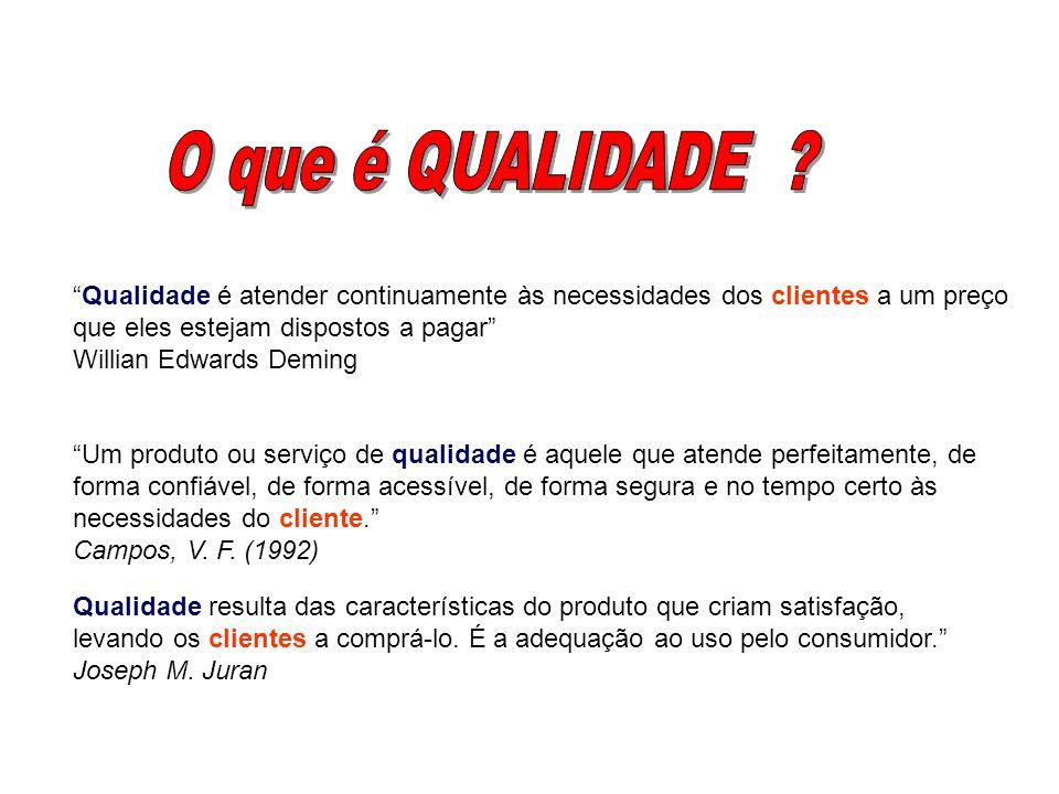 CENTRO UNIVERSITÁRIO DE BARRA MANSA Prof° Ronaldo Reis Silva Fonte: Adaptação : Profº VICENTE FALCONI.