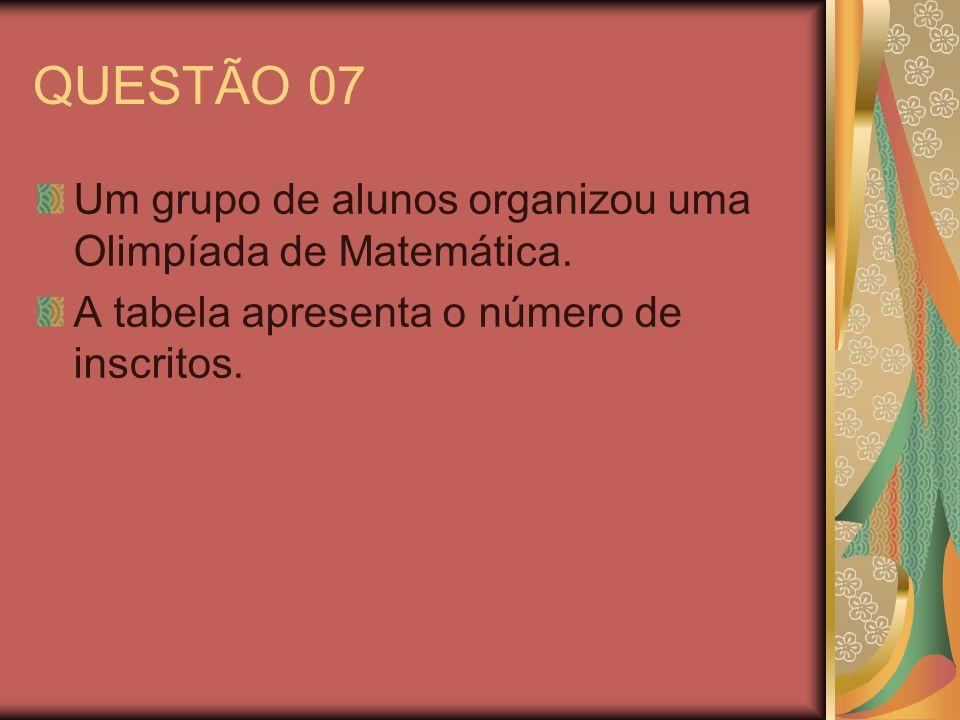 QUESTÃO 07 Um grupo de alunos organizou uma Olimpíada de Matemática. A tabela apresenta o número de inscritos.