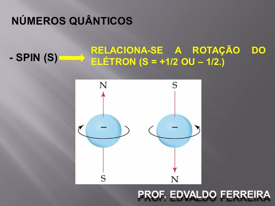PROF. EDVALDO FERREIRA - SPIN (S) RELACIONA-SE A ROTAÇÃO DO ELÉTRON (S = +1/2 OU – 1/2.) NÚMEROS QUÂNTICOS