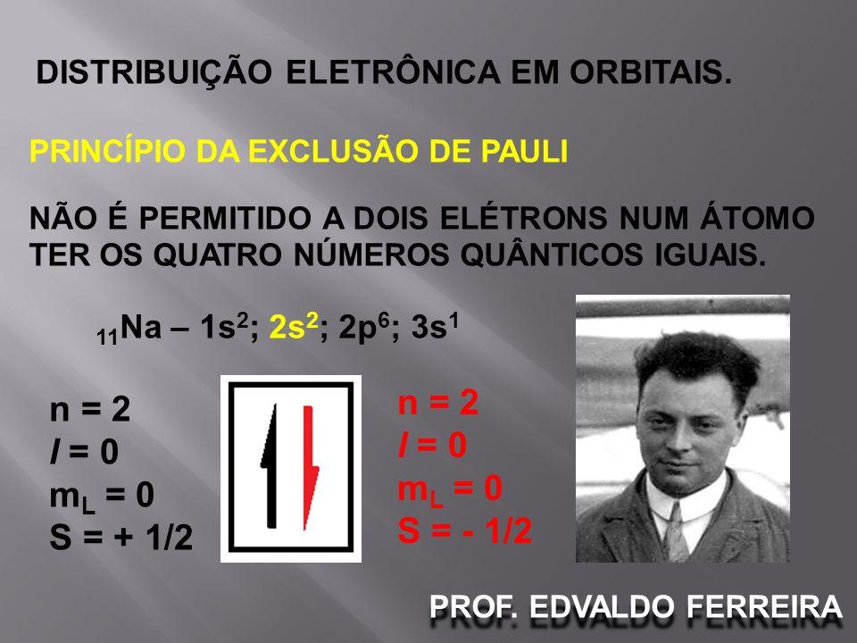 PROF. EDVALDO FERREIRA DISTRIBUIÇÃO ELETRÔNICA EM ORBITAIS. PRINCÍPIO DA EXCLUSÃO DE PAULI NÃO É PERMITIDO A DOIS ELÉTRONS NUM ÁTOMO TER OS QUATRO NÚM