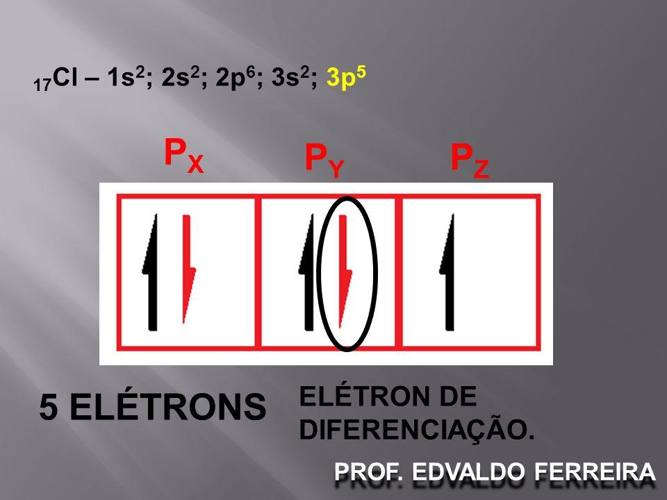 PROF. EDVALDO FERREIRA 17 Cl – 1s 2 ; 2s 2 ; 2p 6 ; 3s 2 ; 3p 5 PXPX PYPY PZPZ 5 ELÉTRONS ELÉTRON DE DIFERENCIAÇÃO.