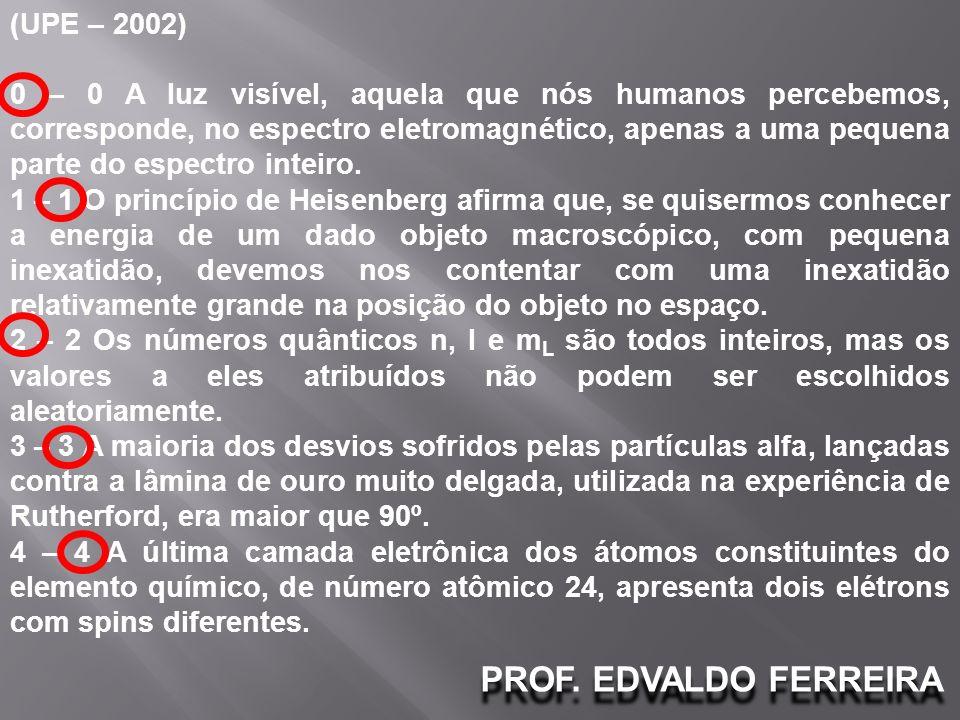 PROF. EDVALDO FERREIRA (UPE – 2002) 0 – 0 A luz visível, aquela que nós humanos percebemos, corresponde, no espectro eletromagnético, apenas a uma peq