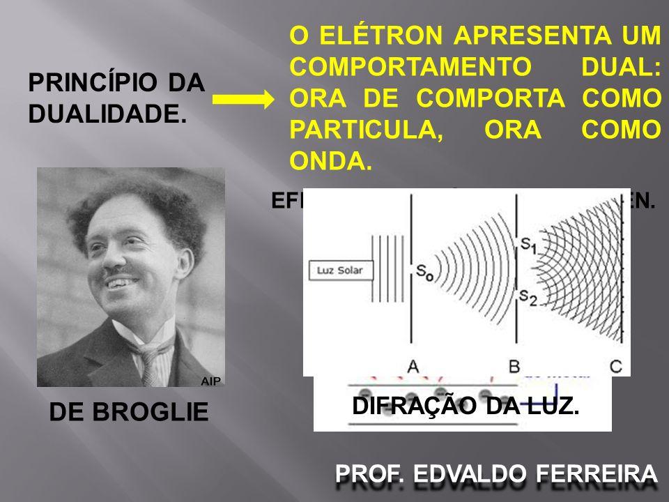 PROF.EDVALDO FERREIRA PRINCÍPIO DA INCERTEZA.