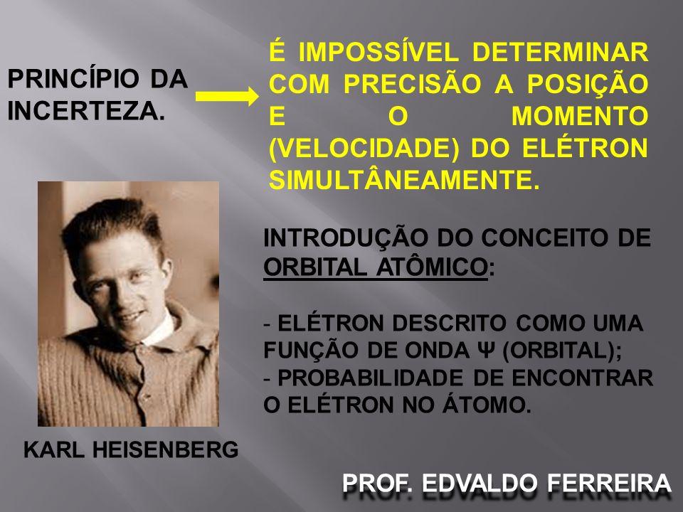 PROF. EDVALDO FERREIRA PRINCÍPIO DA INCERTEZA. É IMPOSSÍVEL DETERMINAR COM PRECISÃO A POSIÇÃO E O MOMENTO (VELOCIDADE) DO ELÉTRON SIMULTÂNEAMENTE. KAR