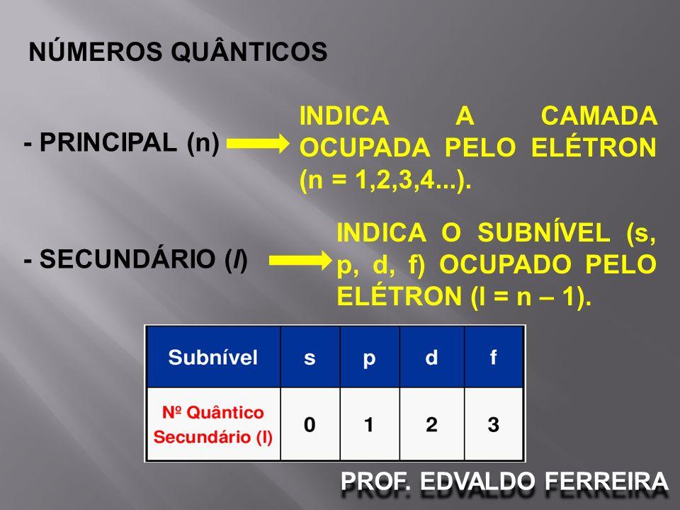 PROF. EDVALDO FERREIRA NÚMEROS QUÂNTICOS - PRINCIPAL (n) INDICA A CAMADA OCUPADA PELO ELÉTRON (n = 1,2,3,4...). - SECUNDÁRIO (l) INDICA O SUBNÍVEL (s,