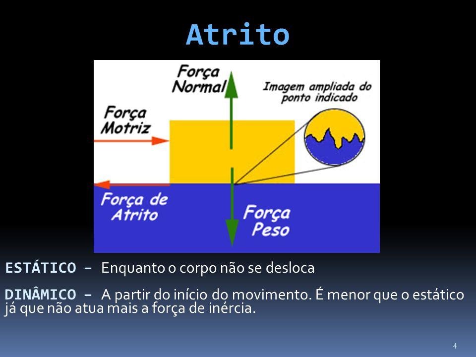 5 Tipos de Atrito DESLIZAMENTO OU ESCORREGAMENTO Quando uma superfície desliza sobre a outra (não é necessário que as superfícies em contato sejam planas).