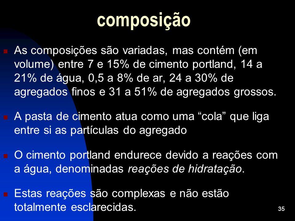 composição As composições são variadas, mas contém (em volume) entre 7 e 15% de cimento portland, 14 a 21% de água, 0,5 a 8% de ar, 24 a 30% de agrega