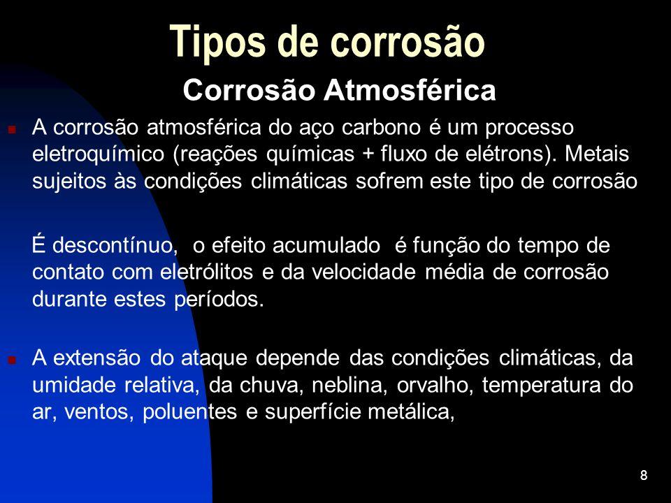 Tipos de corrosão Corrosão Atmosférica A corrosão atmosférica do aço carbono é um processo eletroquímico (reações químicas + fluxo de elétrons). Metai