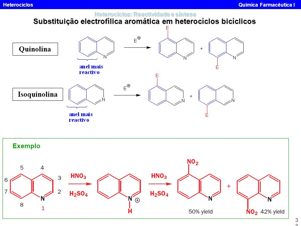 Heterocíclos Heterocíclos Química Farmacêutica I33 Heterocíclos: Reactividade e síntese Substituição electrofílica aromática em heterocíclos bicíclico