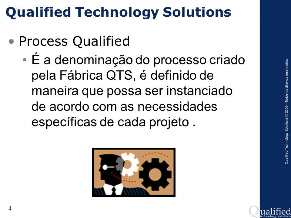 4 Qualified Technology Solutions Process Qualified É a denominação do processo criado pela Fábrica QTS, é definido de maneira que possa ser instanciad