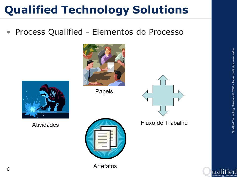 6 Qualified Technology Solutions Process Qualified - Elementos do Processo Papeis Atividades Fluxo de Trabalho Artefatos