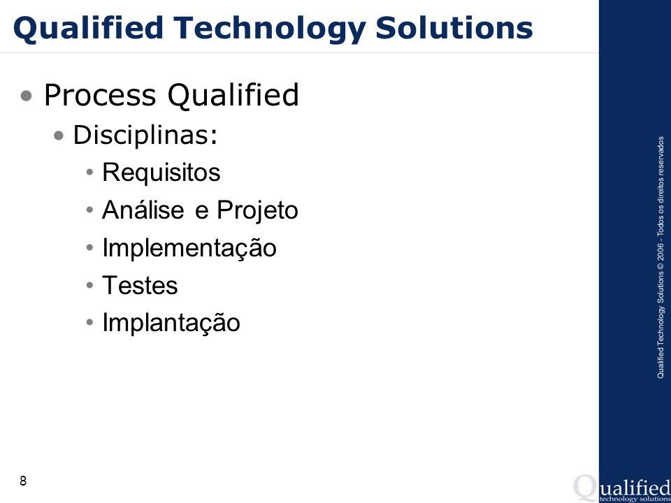 8 Qualified Technology Solutions Process Qualified Disciplinas: Requisitos Análise e Projeto Implementação Testes Implantação