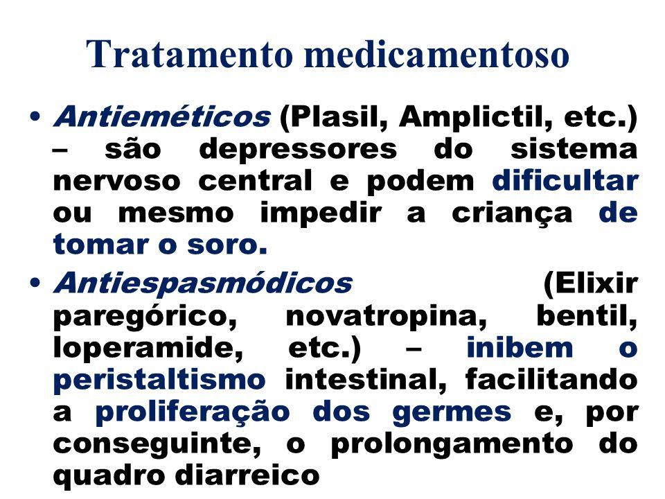 Tratamento medicamentoso Antieméticos (Plasil, Amplictil, etc.) – são depressores do sistema nervoso central e podem dificultar ou mesmo impedir a cri