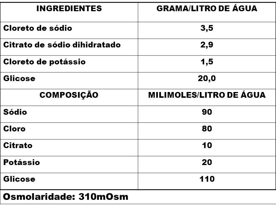 INGREDIENTESGRAMA/LITRO DE ÁGUA Cloreto de sódio3,5 Citrato de sódio dihidratado2,9 Cloreto de potássio1,5 Glicose20,0 COMPOSIÇÃOMILIMOLES/LITRO DE ÁG
