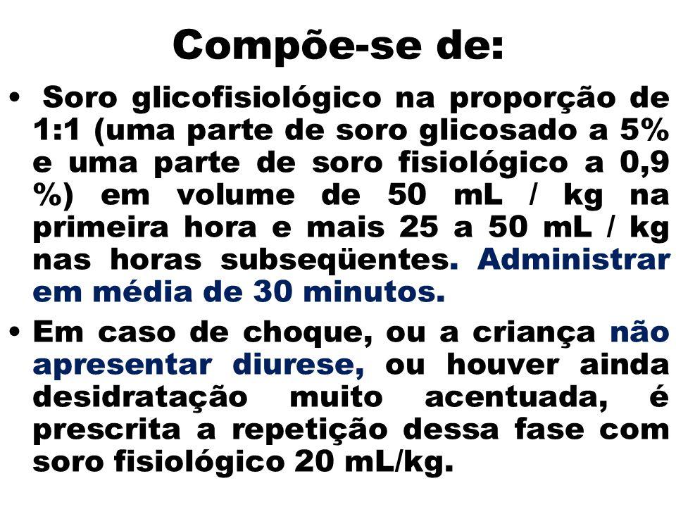 Compõe-se de: Soro glicofisiológico na proporção de 1:1 (uma parte de soro glicosado a 5% e uma parte de soro fisiológico a 0,9 %) em volume de 50 mL