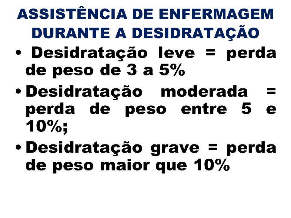 ASSISTÊNCIA DE ENFERMAGEM DURANTE A DESIDRATAÇÃO Desidratação leve = perda de peso de 3 a 5% Desidratação moderada = perda de peso entre 5 e 10%; Desi