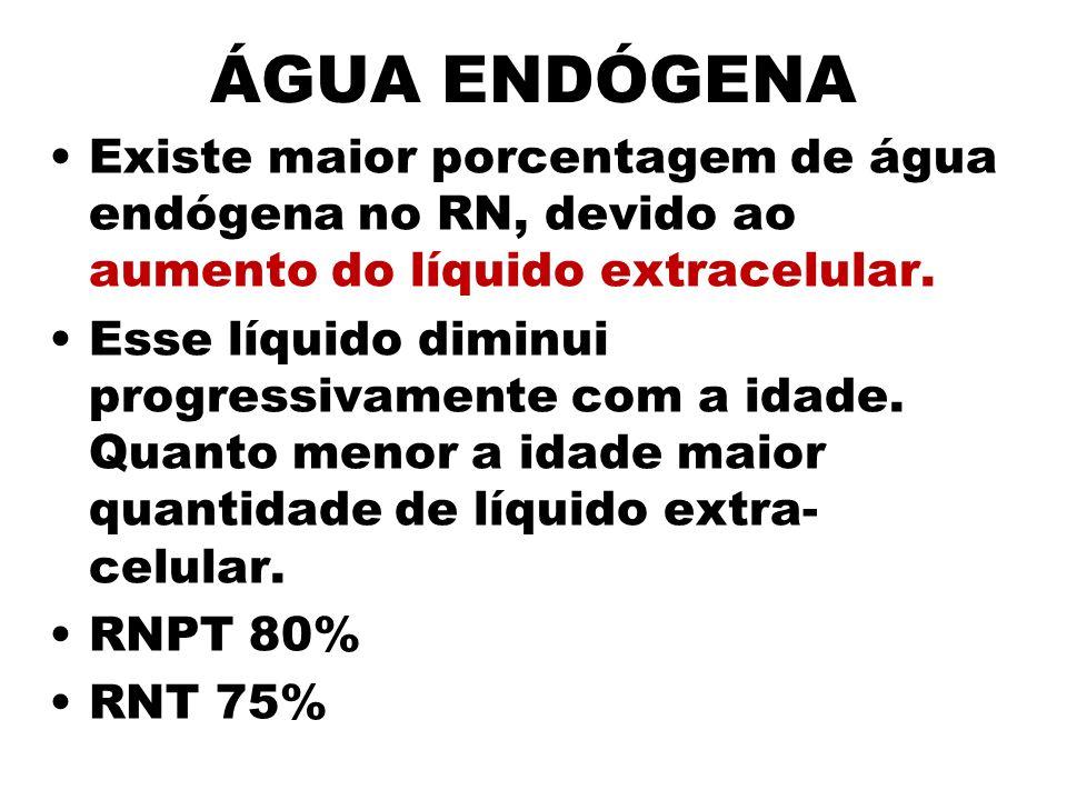 ÁGUA ENDÓGENA Existe maior porcentagem de água endógena no RN, devido ao aumento do líquido extracelular. Esse líquido diminui progressivamente com a