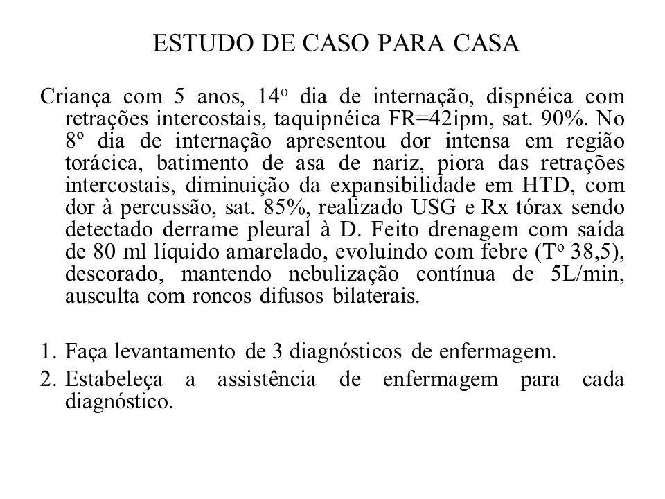 ESTUDO DE CASO PARA CASA Criança com 5 anos, 14 o dia de internação, dispnéica com retrações intercostais, taquipnéica FR=42ipm, sat. 90%. No 8º dia d