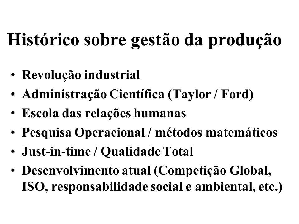 Histórico sobre gestão da produção Revolução industrial Administração Científica (Taylor / Ford) Escola das relações humanas Pesquisa Operacional / mé