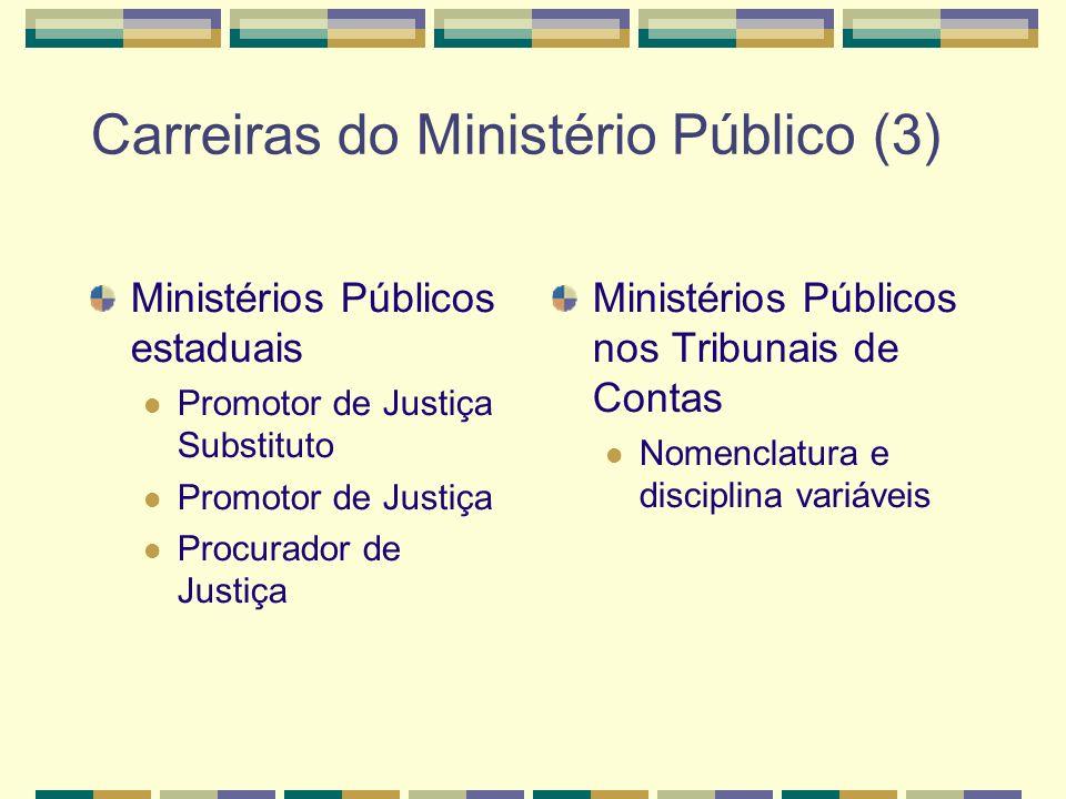 Carreiras do Ministério Público (3) Ministérios Públicos estaduais Promotor de Justiça Substituto Promotor de Justiça Procurador de Justiça Ministérios Públicos nos Tribunais de Contas Nomenclatura e disciplina variáveis