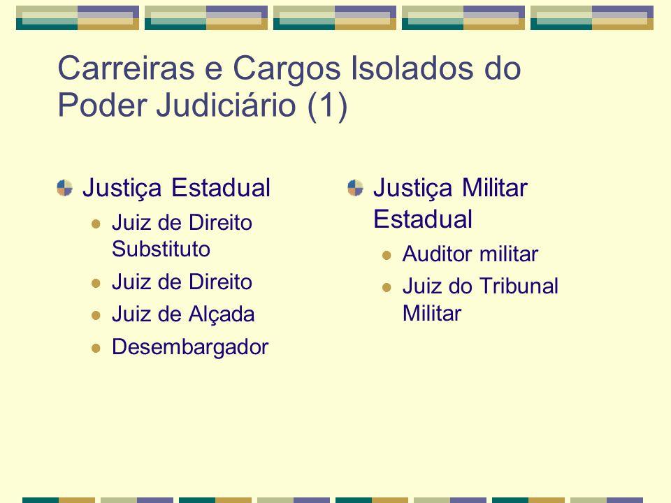 Carreiras e Cargos Isolados do Poder Judiciário (1) Justiça Estadual Juiz de Direito Substituto Juiz de Direito Juiz de Alçada Desembargador Justiça Militar Estadual Auditor militar Juiz do Tribunal Militar