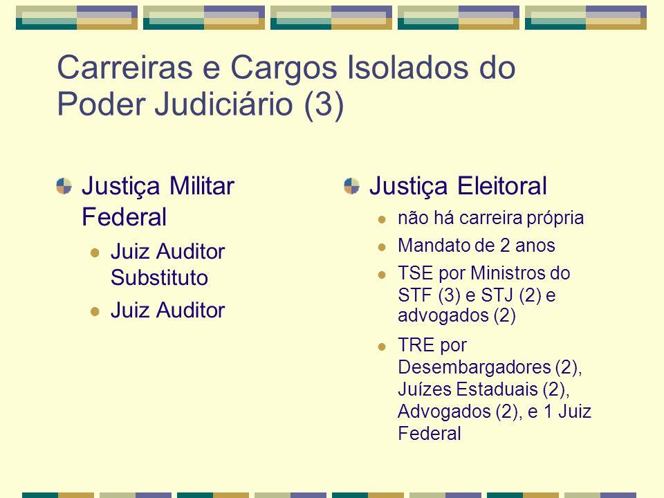 Carreiras e Cargos Isolados do Poder Judiciário (3) Justiça Militar Federal Juiz Auditor Substituto Juiz Auditor Justiça Eleitoral não há carreira própria Mandato de 2 anos TSE por Ministros do STF (3) e STJ (2) e advogados (2) TRE por Desembargadores (2), Juízes Estaduais (2), Advogados (2), e 1 Juiz Federal