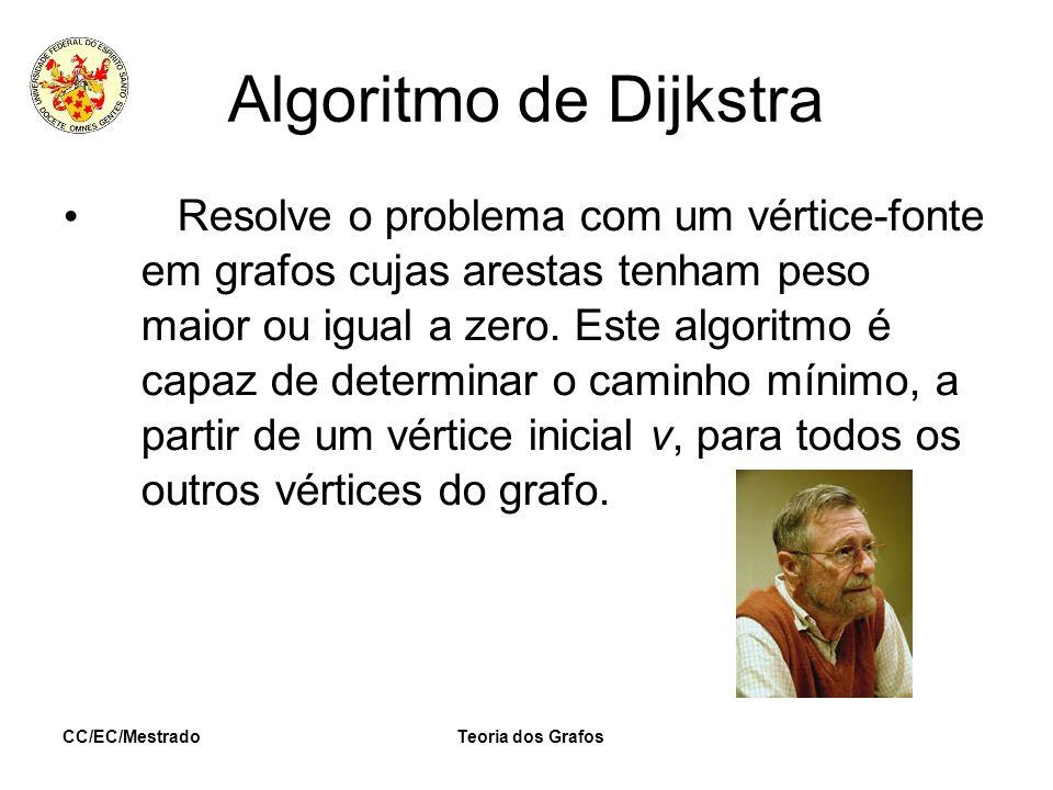CC/EC/MestradoTeoria dos Grafos Algoritmo de Dijkstra Resolve o problema com um vértice-fonte em grafos cujas arestas tenham peso maior ou igual a zer