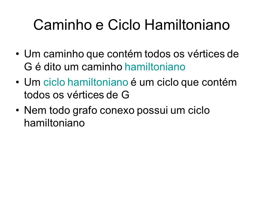 CC/EC/MestradoTeoria dos Grafos Caminho e Ciclo Hamiltoniano Um caminho que contém todos os vértices de G é dito um caminho hamiltoniano Um ciclo hami