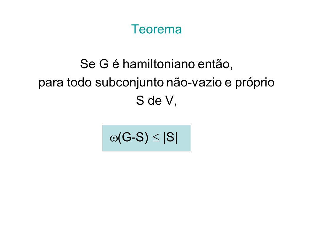 CC/EC/MestradoTeoria dos Grafos Teorema Se G é hamiltoniano então, para todo subconjunto não-vazio e próprio S de V, (G-S) |S|