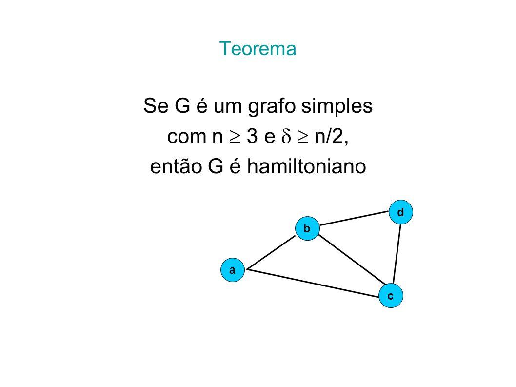 CC/EC/MestradoTeoria dos Grafos Teorema Se G é um grafo simples com n 3 e n/2, então G é hamiltoniano a d c b