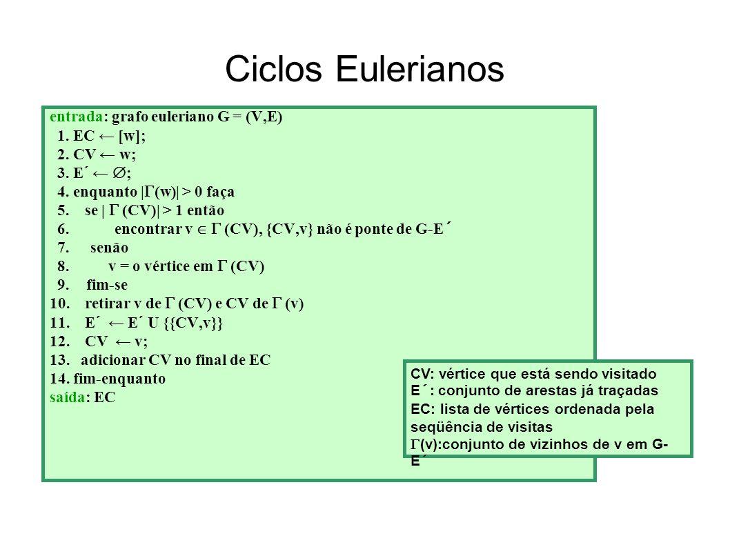 CC/EC/MestradoTeoria dos Grafos Prova Logo existe o caminho hamiltoniano em G descrito por u = v 1 v 2 v 3...v n-1 v n = v O grafo G pode conter mais arestas do que aquelas pertencentes ao caminho (pois n/2) Sejam S = {v i | uv i+1 E} e T = {v i | v i v E} v n S e v n T v n S T |S T| < n (I) Além disso, |S T| = 0 (senão haveria um ciclo hamiltoniano em G) (II) De (I) e (II): d(u) + d(v) = |S|+|T| = |S T| + |S T| < n+0 = n Daí, existe algum vértice em G cujo grau é menor que n/2 (contradição) Logo G é hamiltoniano