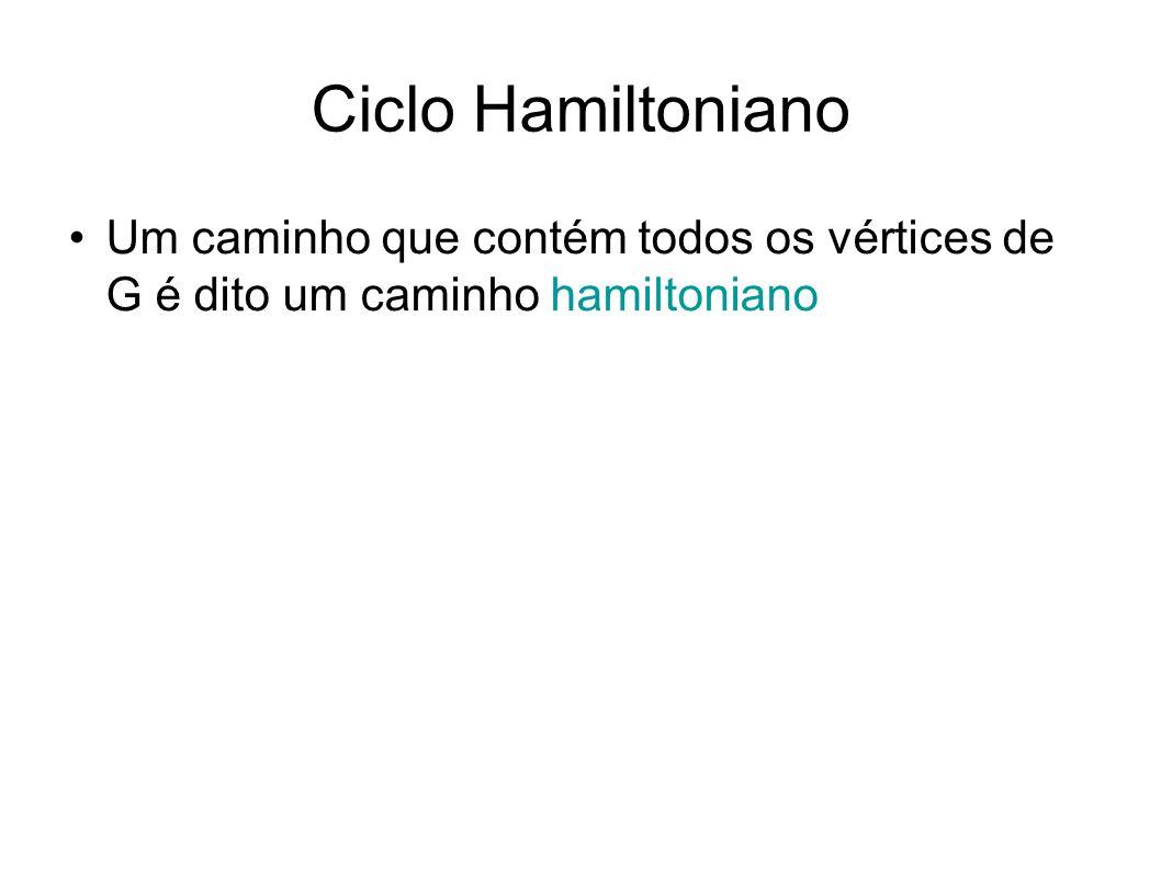 CC/EC/MestradoTeoria dos Grafos Caminho e Ciclo Hamiltoniano Um caminho que contém todos os vértices de G é dito um caminho hamiltoniano Um ciclo hamiltoniano é um ciclo que contém todos os vértices de G Nem todo grafo conexo possui um ciclo hamiltoniano