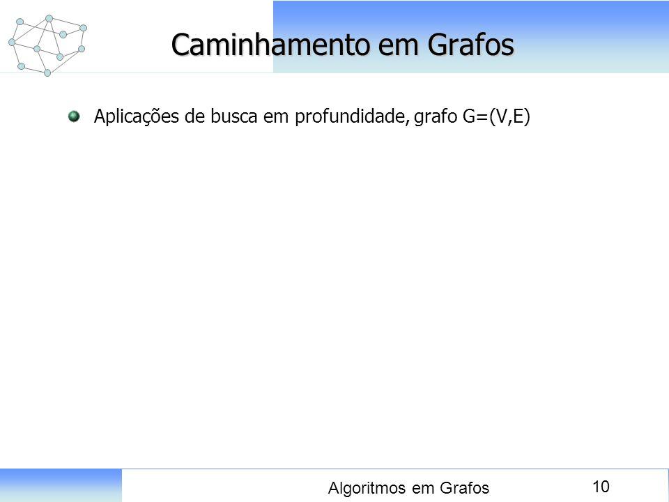 10 Algoritmos em Grafos Caminhamento em Grafos Aplicações de busca em profundidade, grafo G=(V,E)