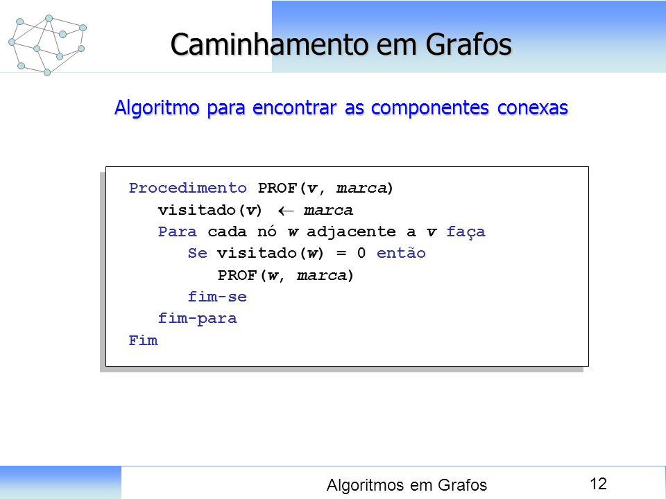 12 Algoritmos em Grafos Caminhamento em Grafos Procedimento PROF(v, marca) visitado(v) marca Para cada nó w adjacente a v faça Se visitado(w) = 0 entã