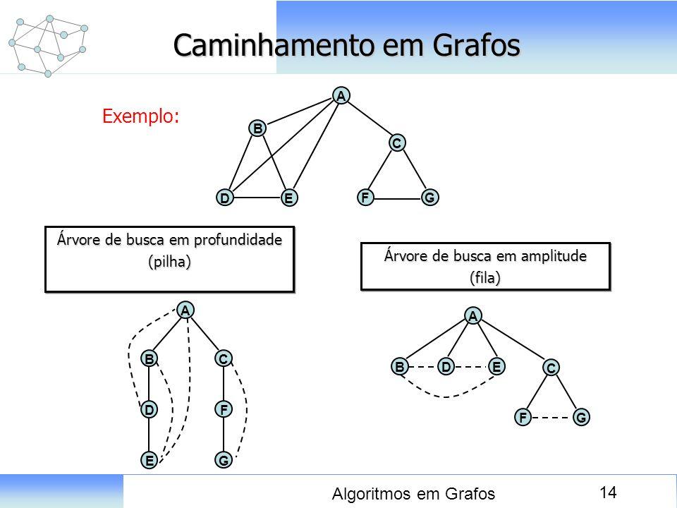 14 Algoritmos em Grafos Caminhamento em Grafos Exemplo: D A E B C FG BC A F G D E Árvore de busca em profundidade (pilha) (pilha) DE A FG C B Árvore d