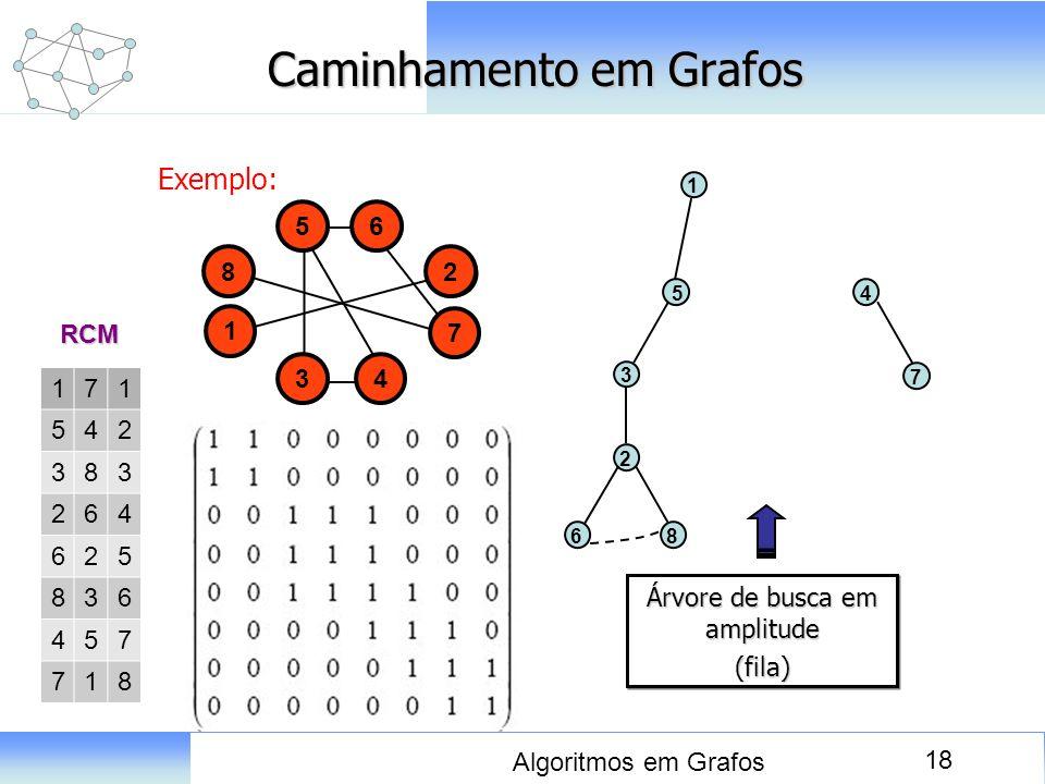 18 Algoritmos em Grafos Caminhamento em Grafos Exemplo: Árvore de busca em amplitude (fila) (fila) 3 1 54 7 2 68 171 542 383 264 625 836 457 718 1 2 3
